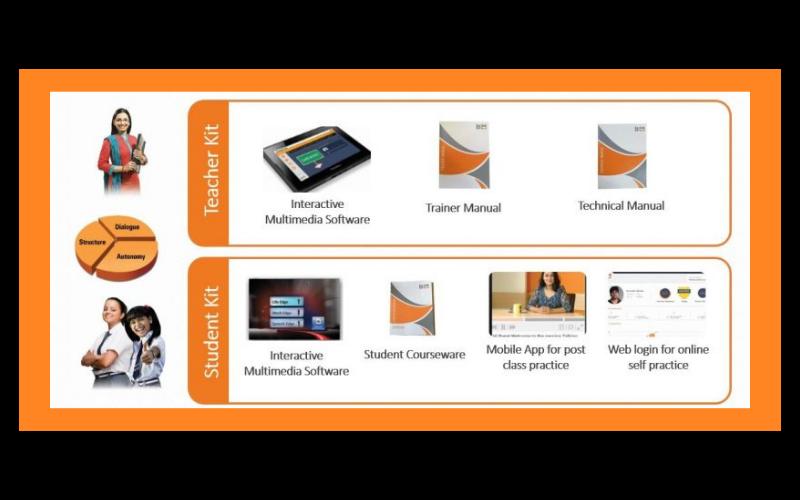 Software-kit